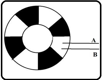Rotary Encoder working