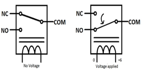 working principle of relay module
