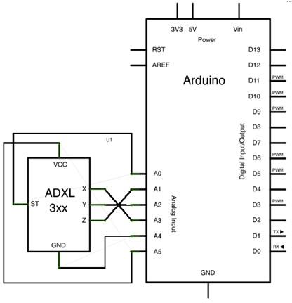 ADXL 335 Accelerometer interfacing with Arduino