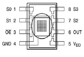 Color Sensor pinouts