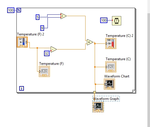 Graphs block diagram