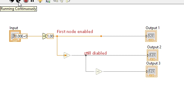 Data Flow in LabView