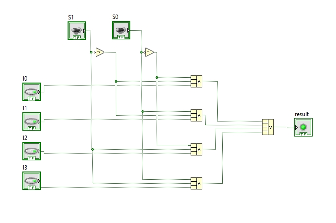 4x1 multiplexer design in labview  tutorial 33