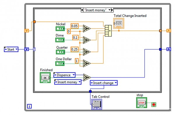 LABVIEW tutorials and projects