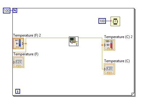 SubVI created in labview