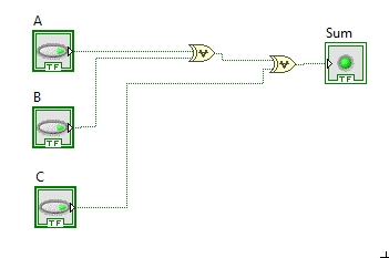 Design full adder circuit in labview