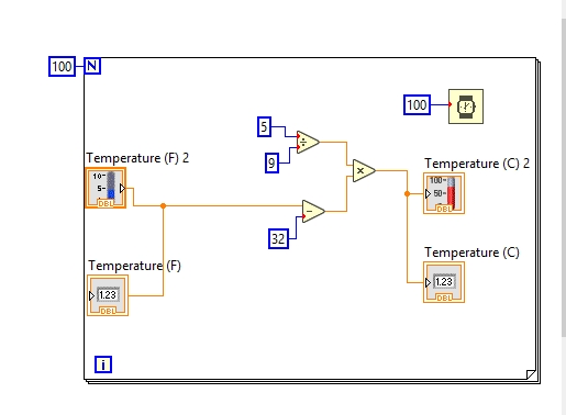 Temp scale converter VI in labview