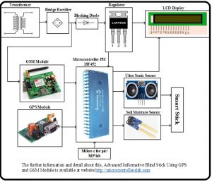 Blink stick using pic microcontroller
