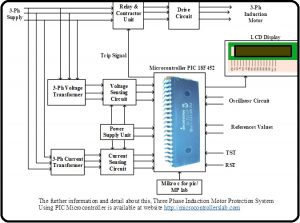 Three Phase Induction Motor Protection System Using PIC Microcontroller