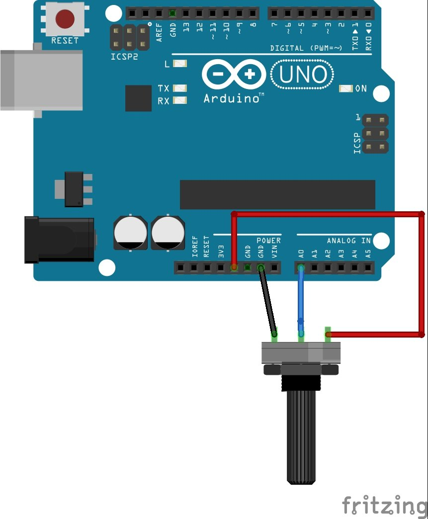 Measure analog signal with analogread function of Arduino