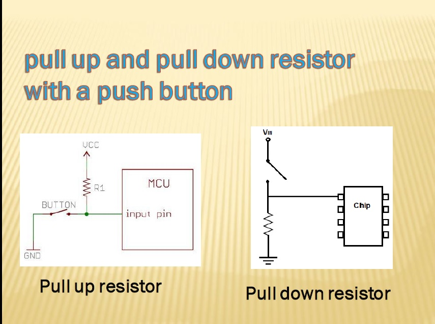 pull up and pull down resistor