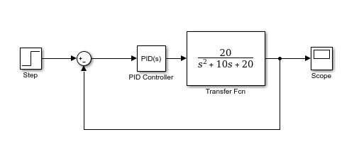 pid controller design using simulink matlab   tutorial 3