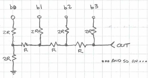 3 R-2R ladder network DAC
