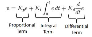 PID controller equation