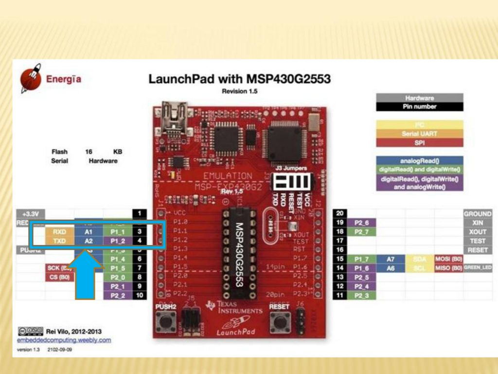 UART communication MSP430 microcontroller