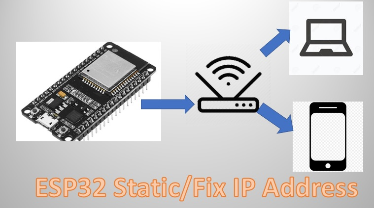 ESP32 Fix or Static IP Address