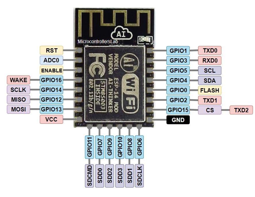 ESP8266 12E Module Pinout