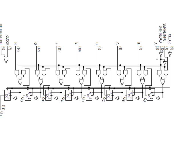 74LS166 internal circuit