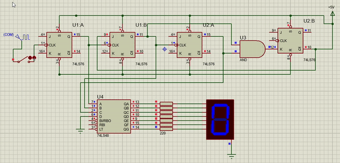 74LS76 based counter design with 7 segment display