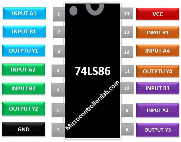 74LS86 Pinout diagram Xor Gate