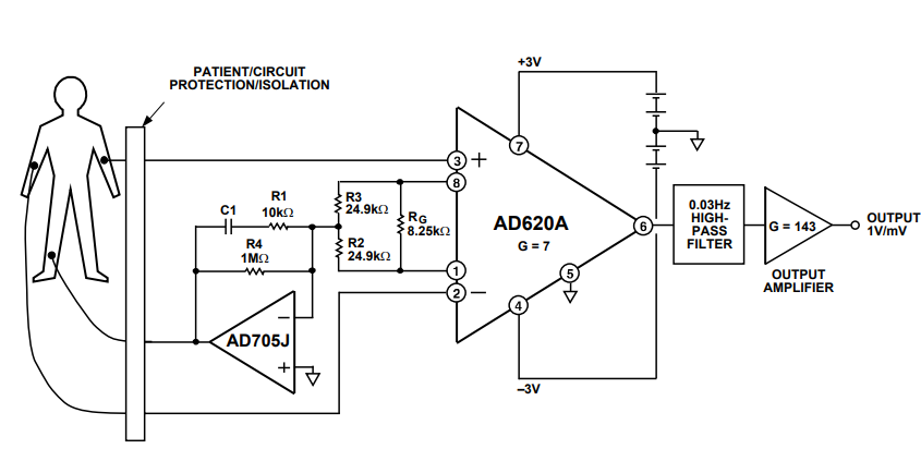 AD620 Example Medical ECG Circuit