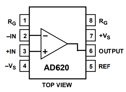 AD620 pin configuration