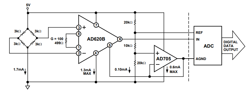 AD620B Example Pressure Monitor Circuit