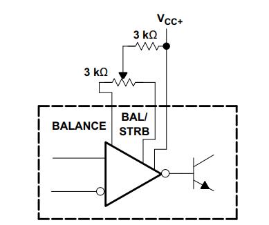 Off set balancing and strobing
