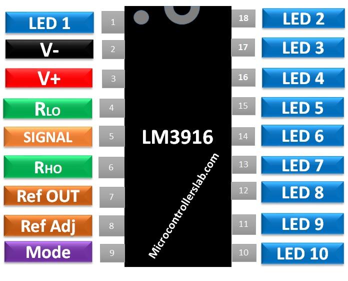 LM3916 pinout diagram dot display driver