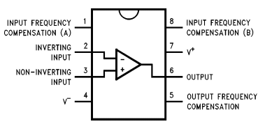 LM709 pin configuration diagram