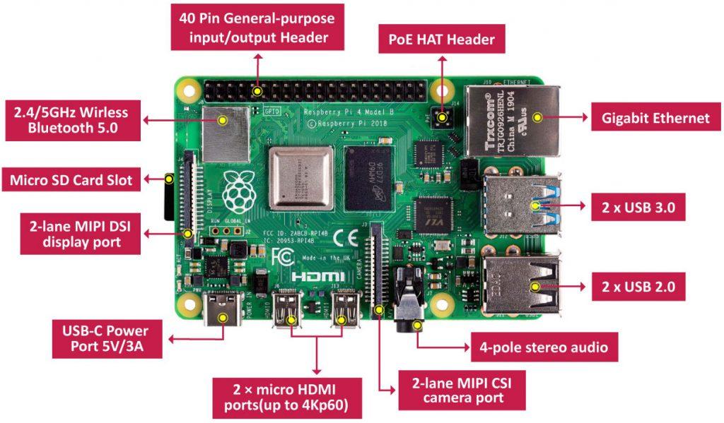 Raspberry Pi Peripherals