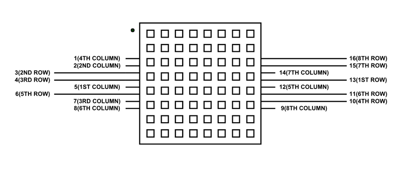 1388A 8X8 LED Matrix Module Pin configuration