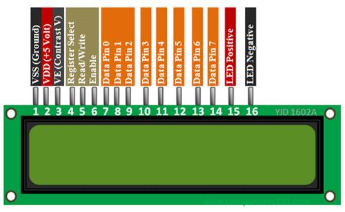 16x2 LCD Pin configuration pinout diagram