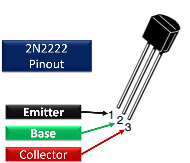 2N2222 pinout diagram
