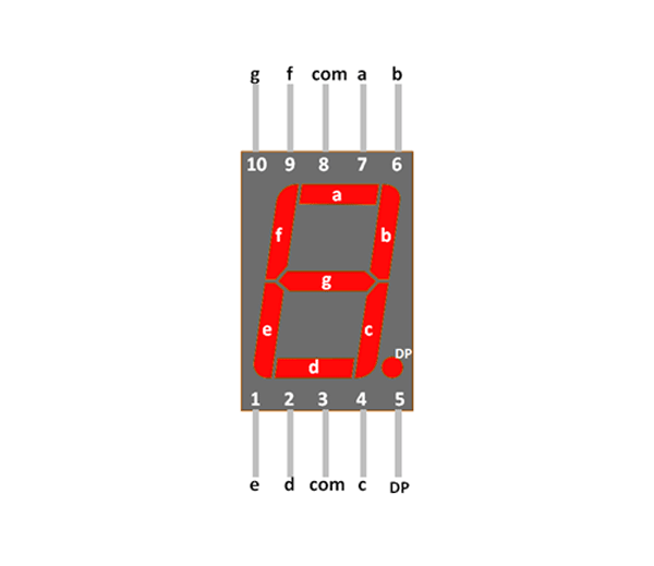 7 Segment Display Pinout, Working, Examples, Applications ...