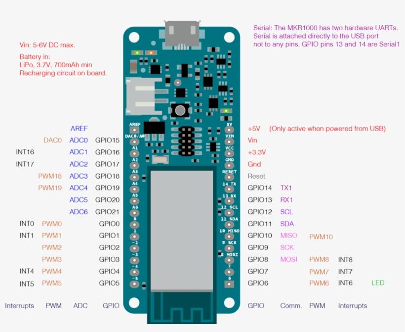 Arduino MKR1000 Wi-Fi Board pin out diagram