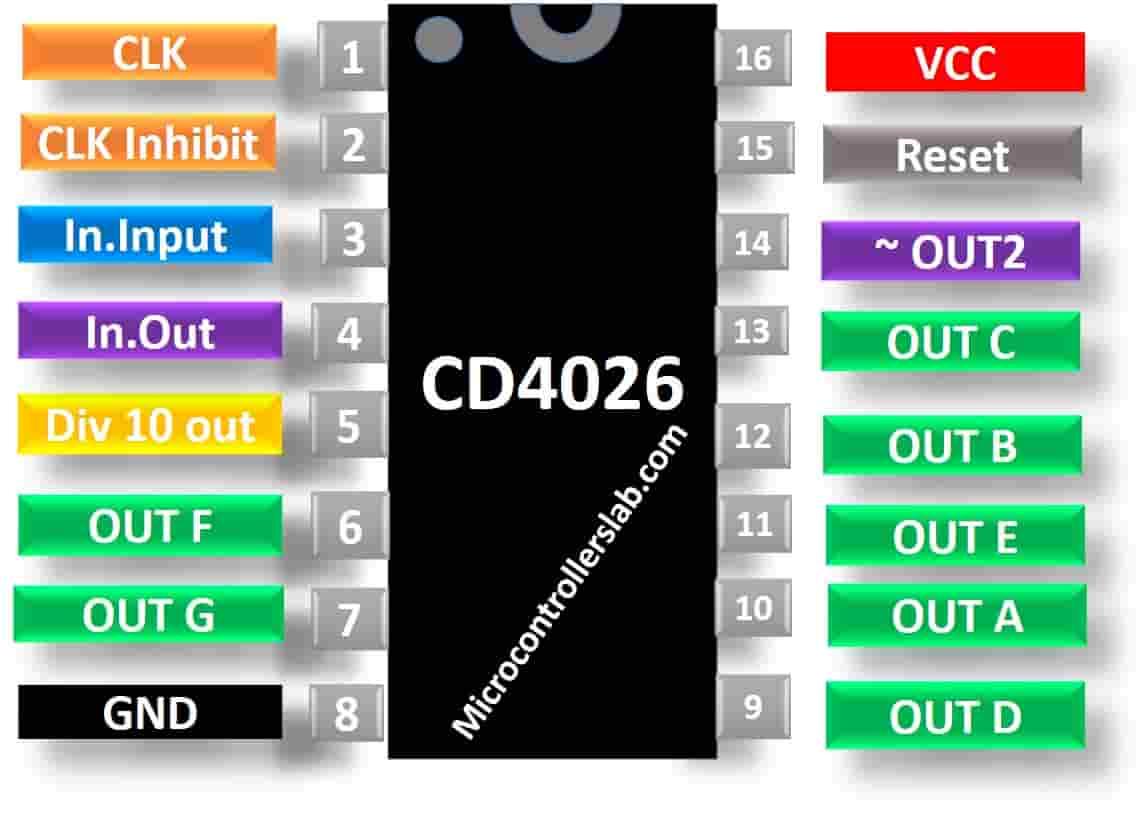 CD4026 IC Pinout, Example Circuits, Applications ...