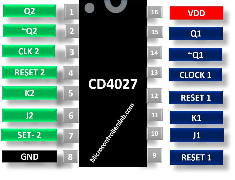 Cd4027 Jk Flip Flop Pinout  Examples  Working  Datasheet