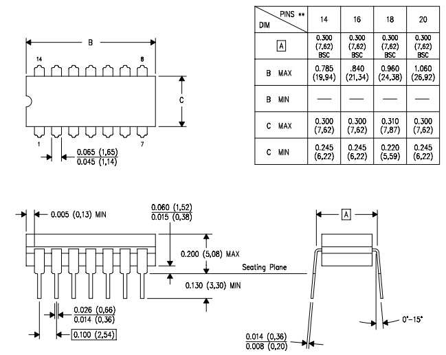 4 bit magnitude comparator 2D Diagram