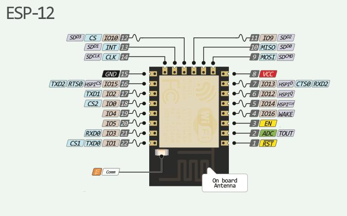 ESP12E Pinout diiagram