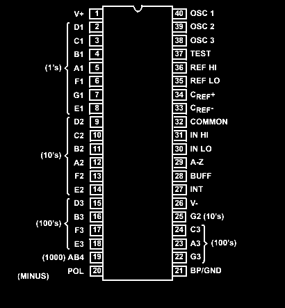 ICL7107 pinout diagram ADC with display driver