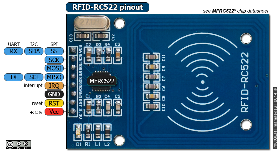 RC522 RFID CARD READERS Pinout
