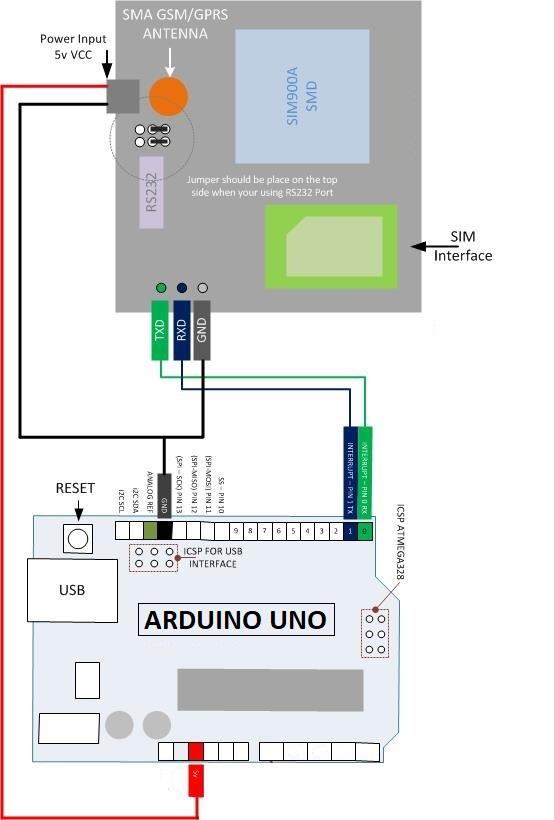 SIM900A GSM circuit with arduino