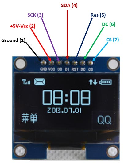 SSD1306 Monochrome 0.96 OLED Display Pinout diagram Configuration