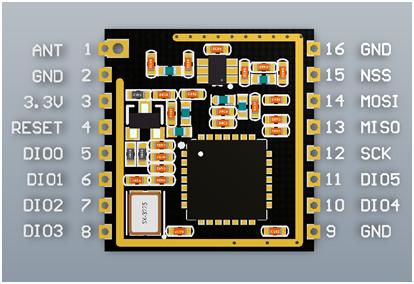 SX1278 LoRa RF Module Pinout diagram Configuration