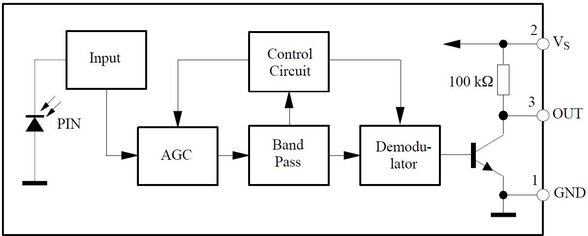TSOP1738 Block Diagram