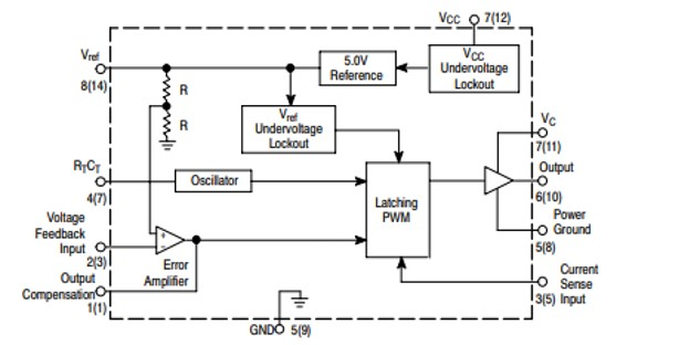 Current contol PWM ic block diagram
