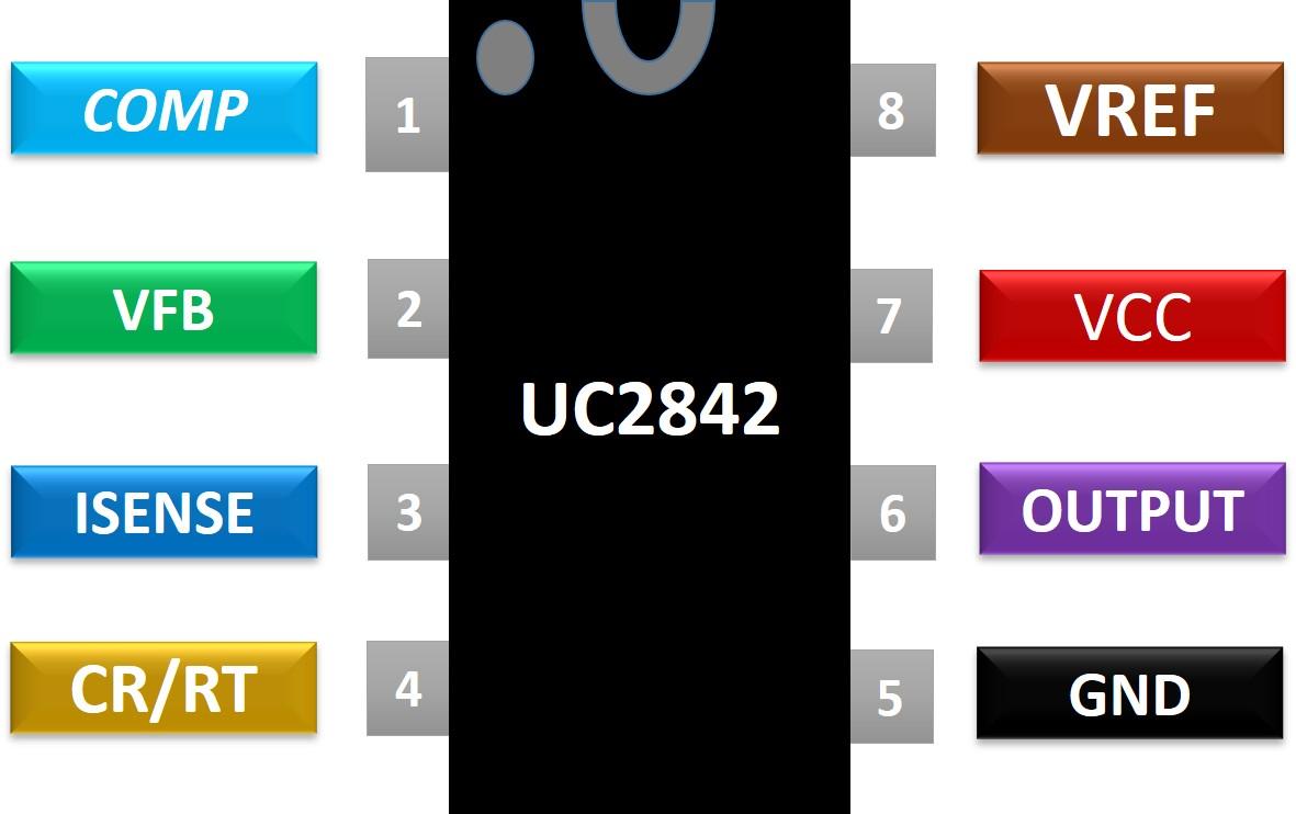 UC2842 Pinout diagram PWM Controller IC