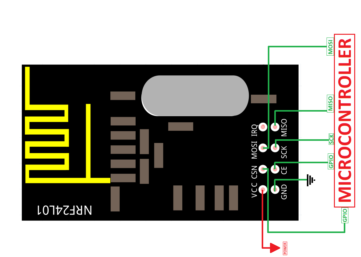 Wireless RF module circuit