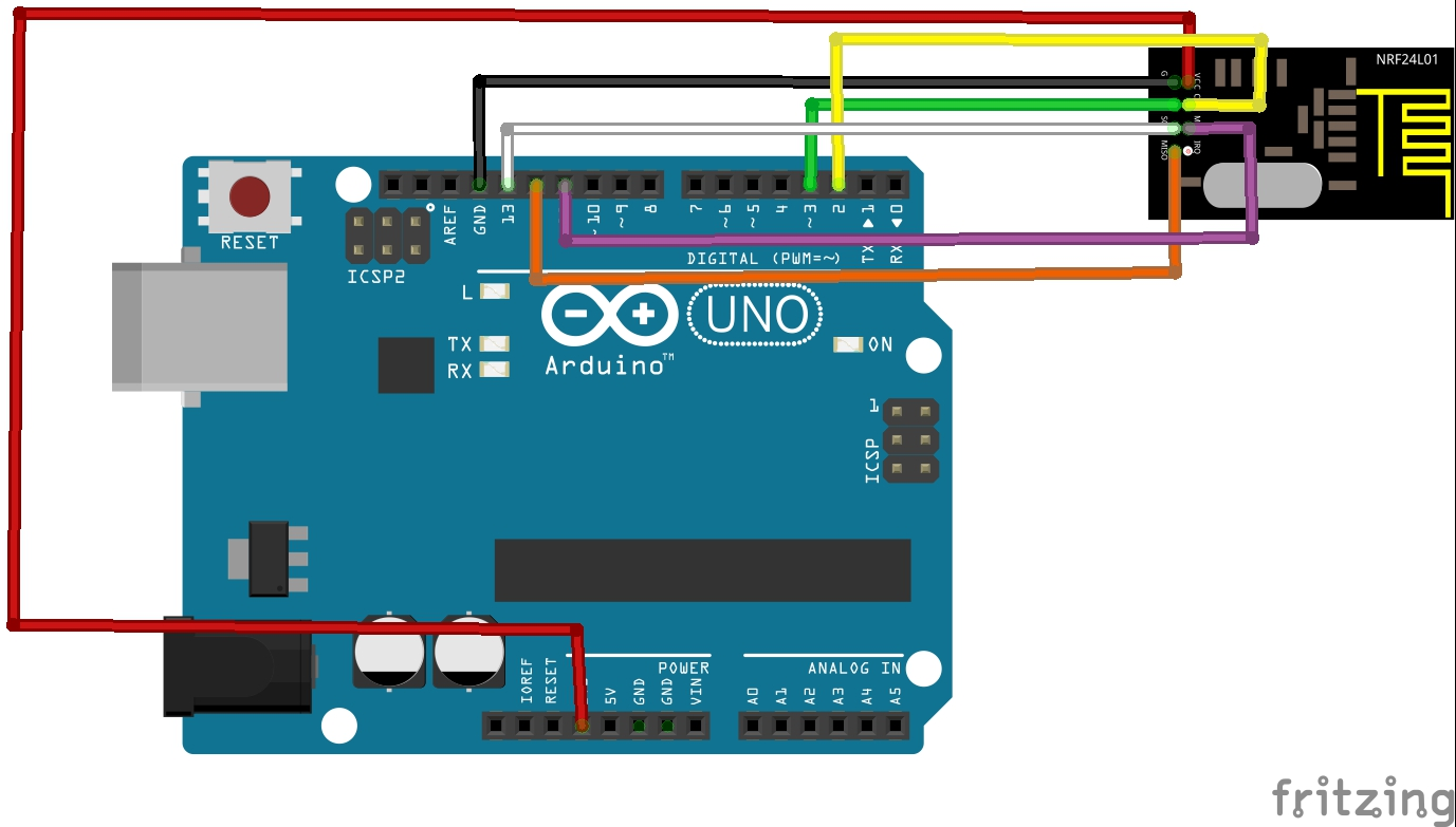 nRF24L01 RF module interfacing with arduino
